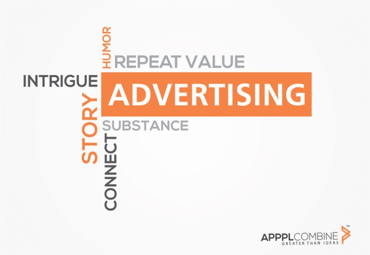 Advertising Agency in New Delhi
